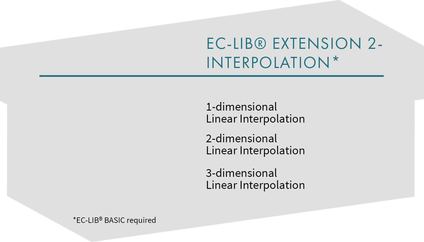 EC-LIB® Fixed Point Library Extension 2 Interpolation 1-dimensional Linear 2-dimensional Linear 3-dimensional Linear